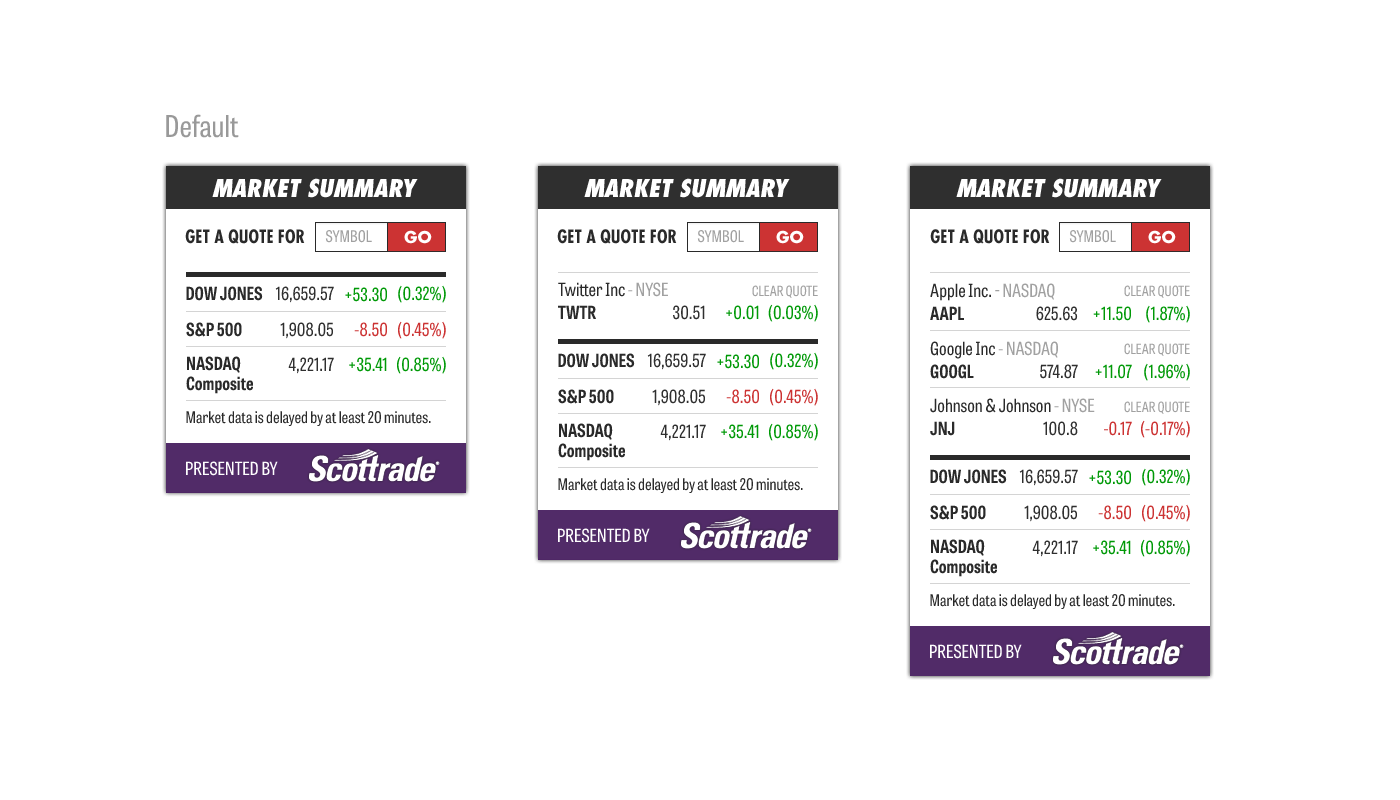 NYP-biz-stockbroker-widget-01
